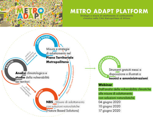 The LIFE Metro Adapt project shares its achieved results and tools