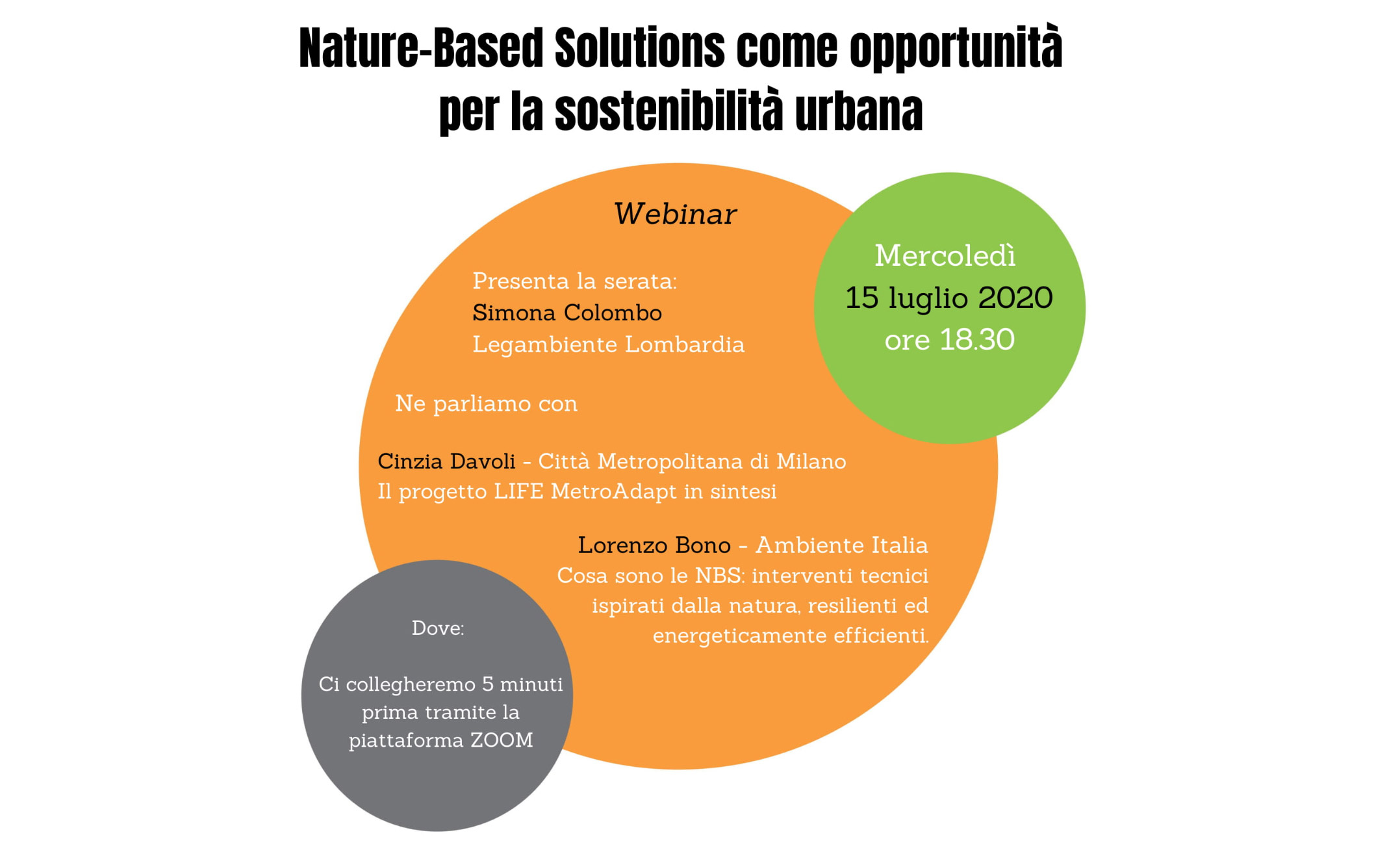 Nature-Based Solutions come opportunità per la sostenibilità urbana